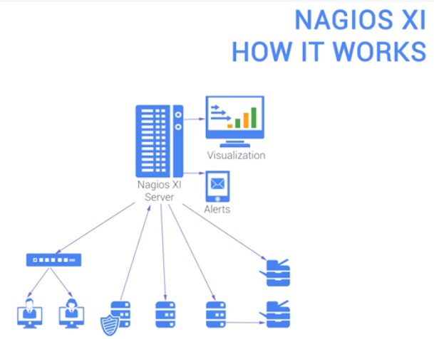 overview-naios-xi-schema.png