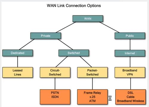 wan-link-connection.png